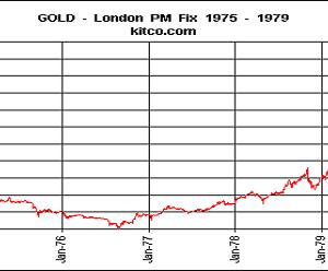Oro-Media-mensile-1970-1979